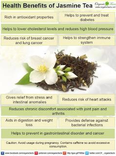Manfaat Teh Melati Untuk Kesehatan