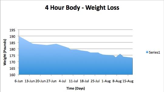 Diet plans bulking picture 8