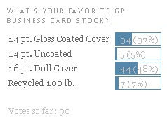 GotPrint question/poll - what's your favorite GP business card stock?
