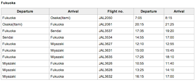 JAL flight cancelations at Fukuoka (FUK) caused by the planned strike