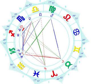 Astro Zone Lia Marie Johnson Horoscope Forecast