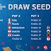 Definidos os Cabeças-de-Chave do Sorteio da Euro 2016