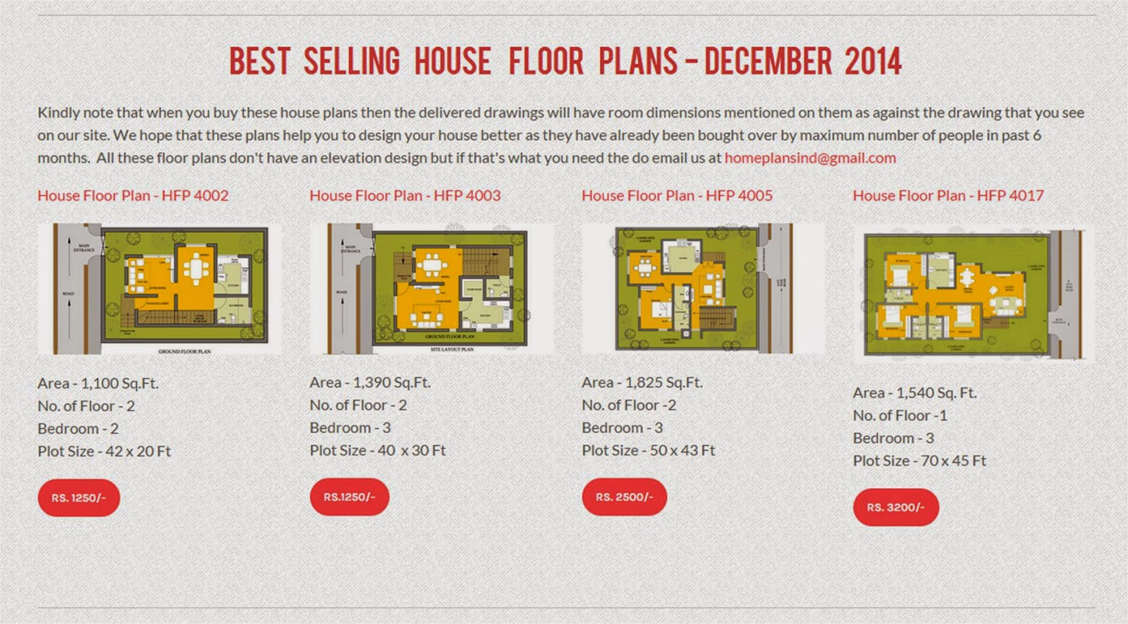 Best Selling House Floor Plans on HomePlansIndia in December 2014