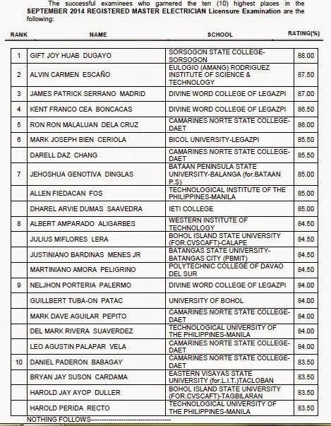 Top 10 RME September 2014