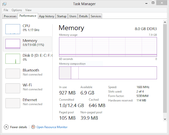 Windows 8 RAM usage