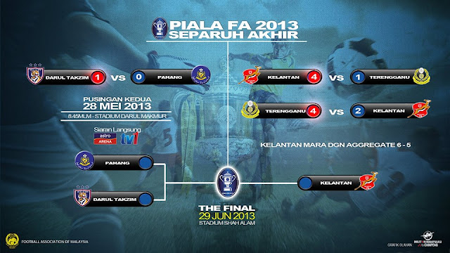Keputusan Separuh Akhir 2 Piala FA 28 Mei 2013