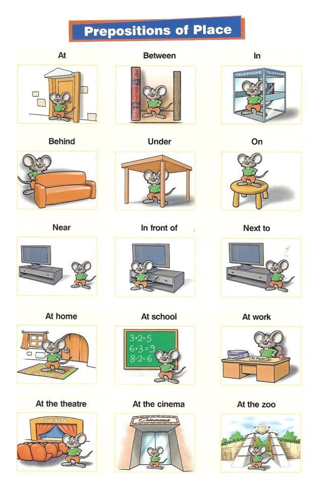 Yummy English for Children: Place prepositions!!!