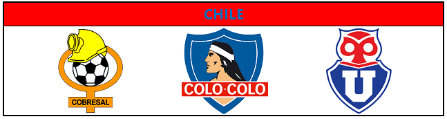 Classificados pra Libertadores do Chile