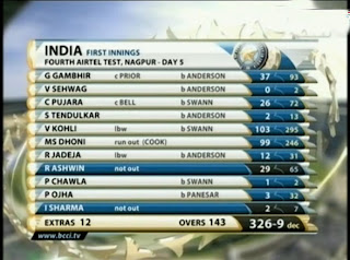 IND-1st-innings-V-ENG-4th-TEST