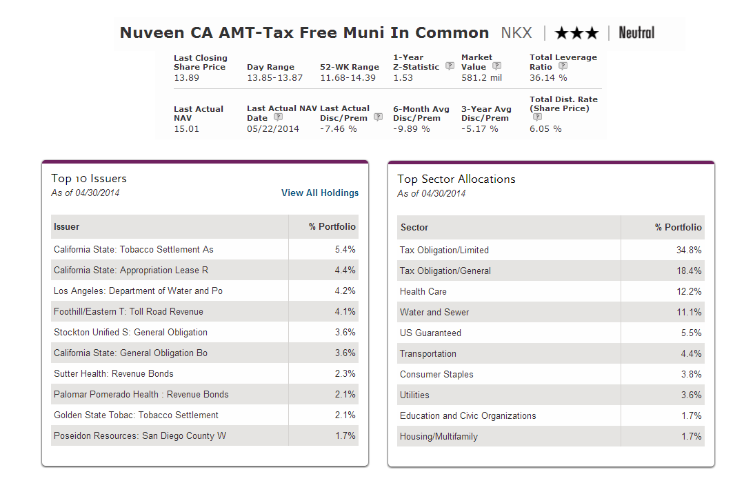 Nuveen CA AMT-Tax Free Muni Income (NKX)