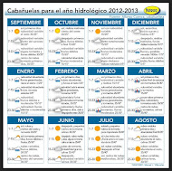 Cabañuelas 2012-2013