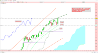 analyse technique cac 40 wolfe