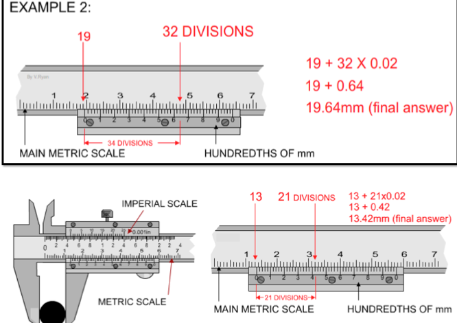 Examples Of Measurement Instruments : Weekly engineering system tuition instruction of