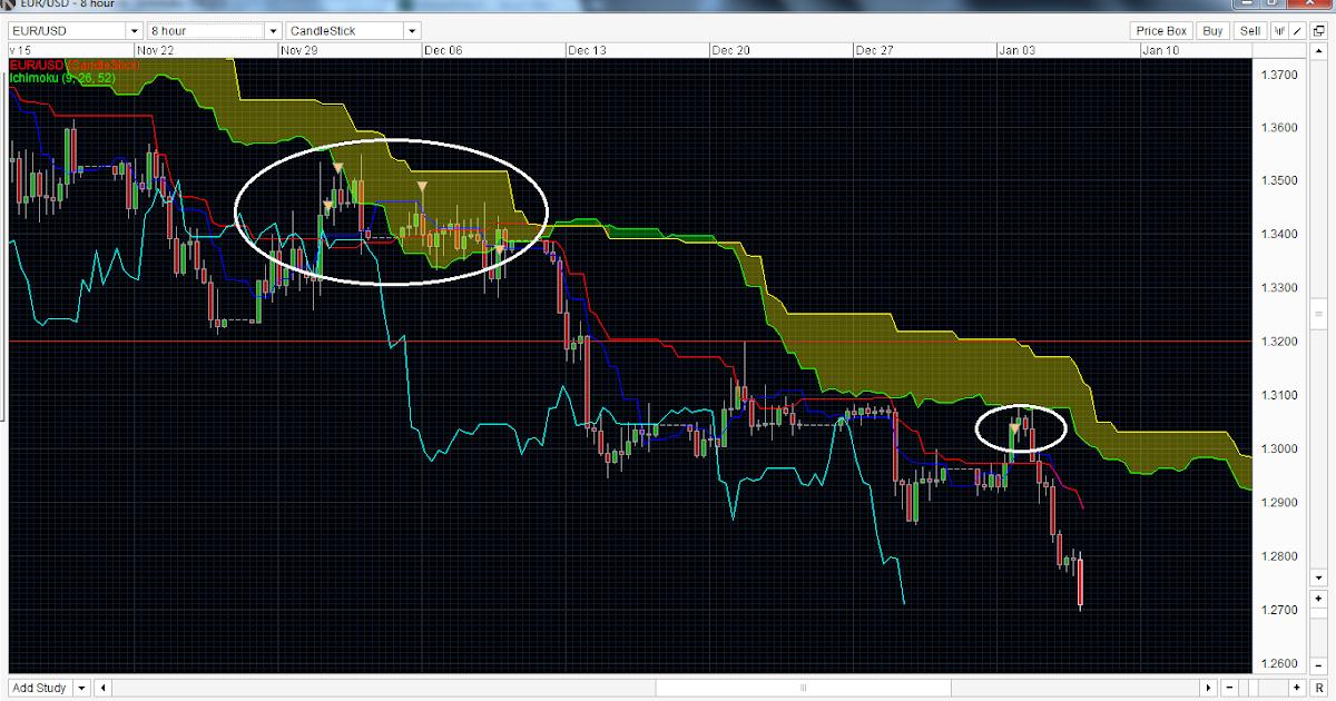 Singapore full time forex trader