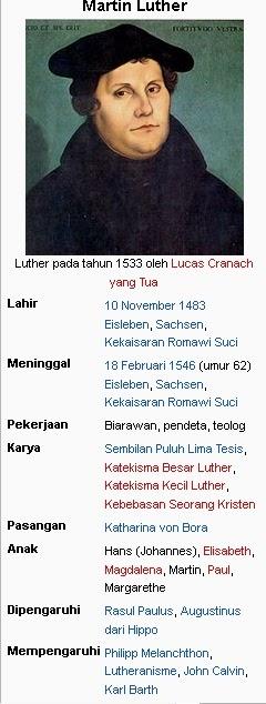 Mengenal Gerakan Reformasi Martin Luther