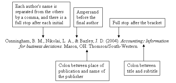 how to segregate part of a word document from underline