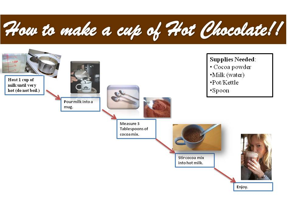 Effective Instructional Images Web Activity 2 How To Make Hot Cocoa