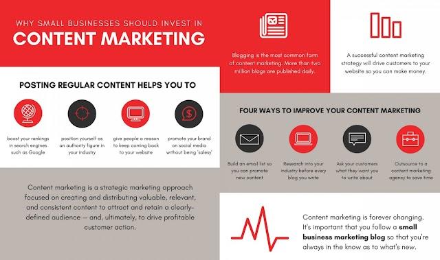 Mengapa #UKM harus gunakan konten Marketing ?