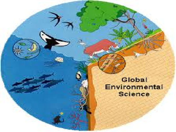 Slogans on Conservation of Resources Natural Resource Conservation
