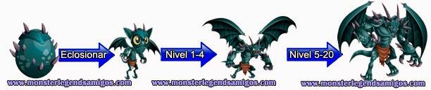 imagen del crecimiento del monster greygoyle