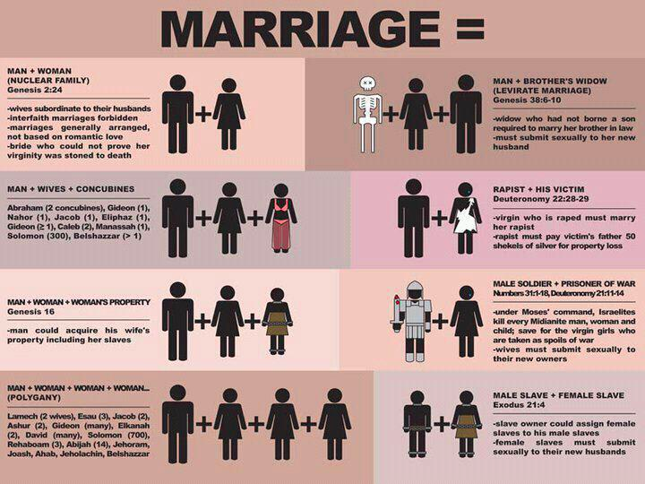 Marriage-According-to-the-Bible-.png