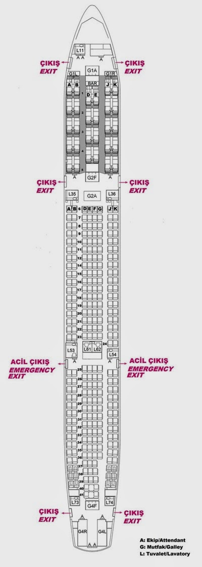 Airbus Oturma Planı