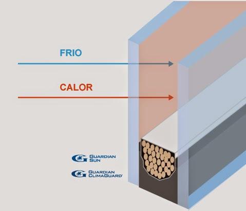 Carpinteria de aluminio y cristaler a en sevilla for Ventanas de aluminio en sevilla