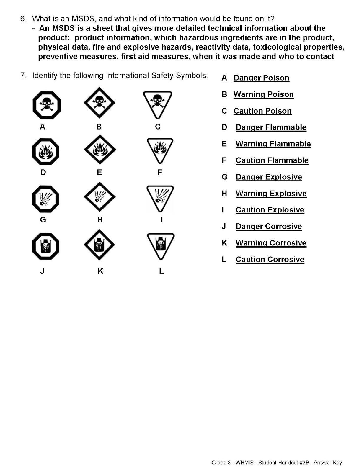 Science Safety Symbols Worksheet Free state diagram in uml