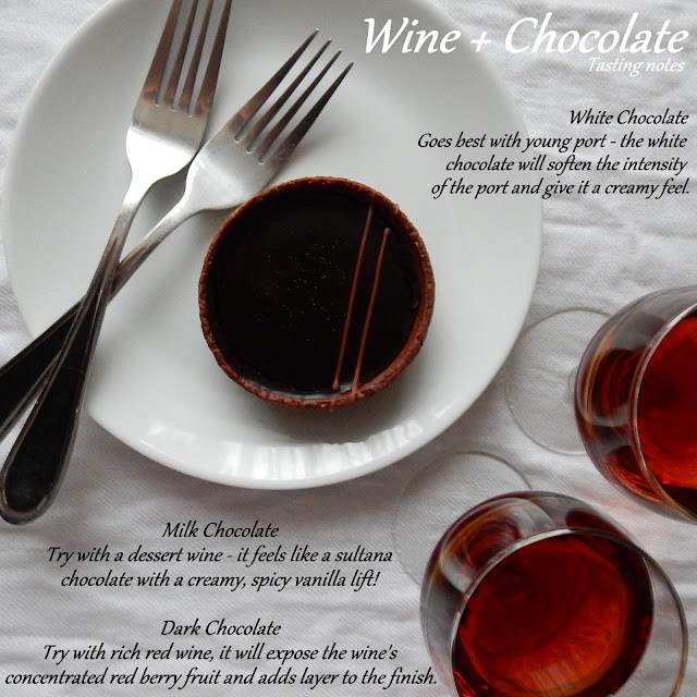 Guide to wine and chocolate matching Adventures of a London Kiwi