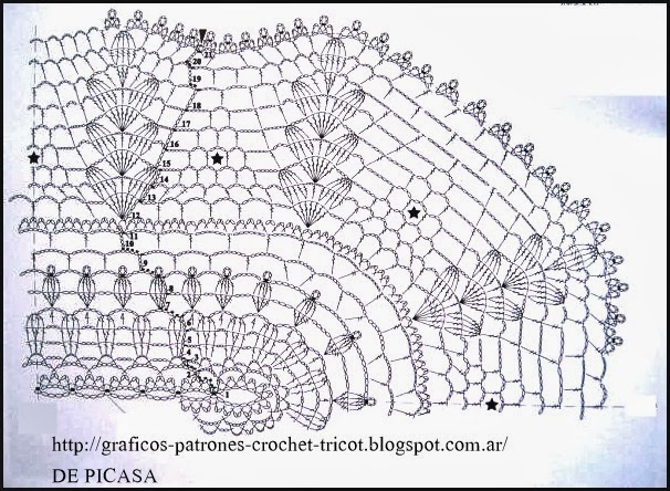 Patrones de carpetas a crochet para imprimir - Imagui