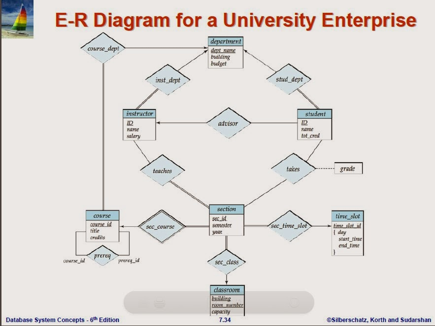 Sanjay gharde university enterprise ccuart Images