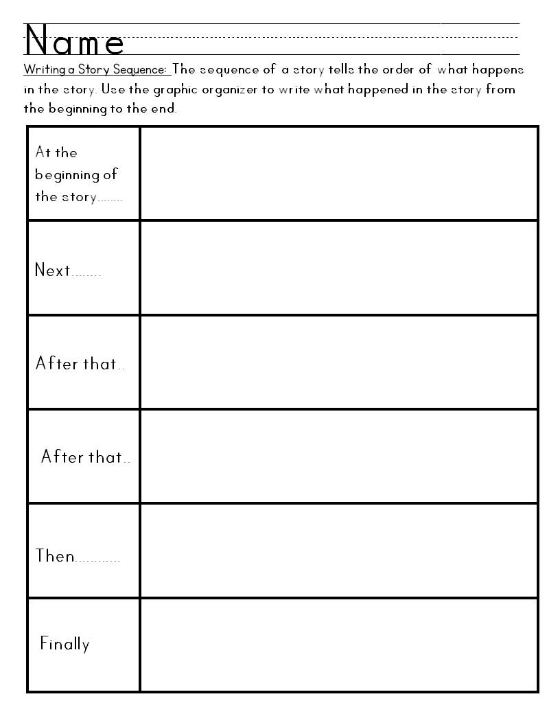 graphic organizers in the classroom essay Use graphic organizers for effective learning  (and reinforce what is taught in the classroom), the use of graphic organizers helps students internalize what.