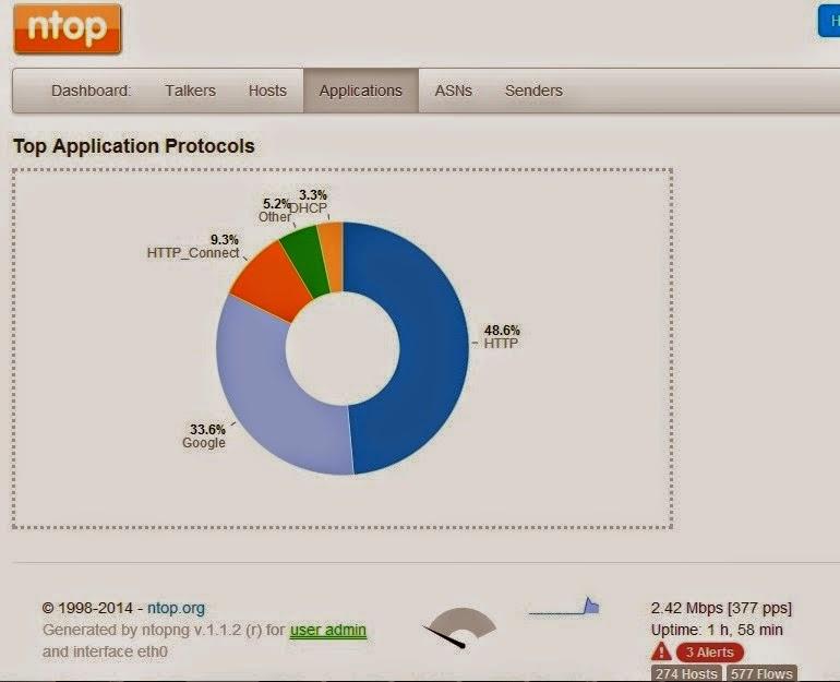 Ntopng Network Traffic Monitoring Tool Centos RedHat Fedora   Open