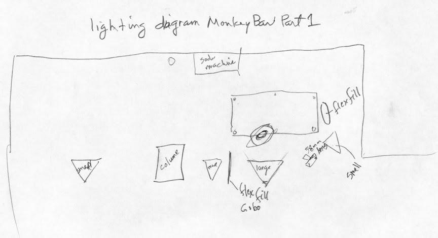 spring 2011 lighting class  demo 8 monkey bar flat light