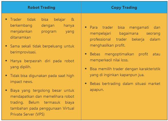 Tips trading forex khusus bagi PEMULA