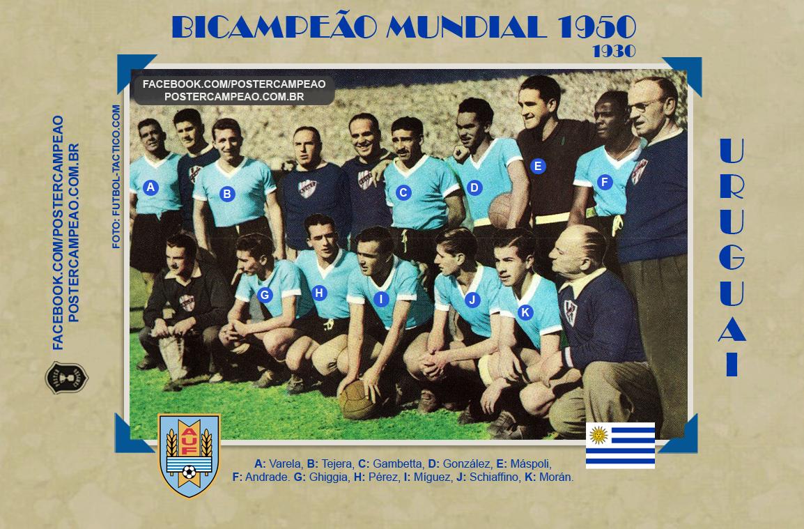 Pôster Campeão  Campeões Históricos  Pôster Uruguai Bicampeão ... b365791dd8cd5