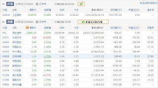 中国株コバンザメ投資ウォッチ銘柄watch20131107