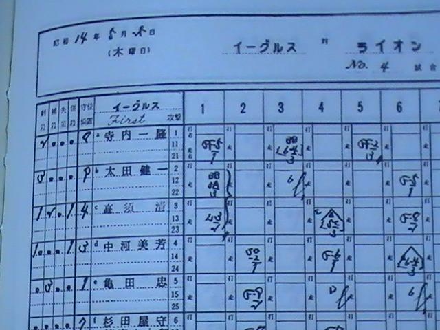 Category:早稲田大学野球部の選...