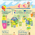 [INFOGRAPHIC] Expedia Reveals Beach Behavior for 2013