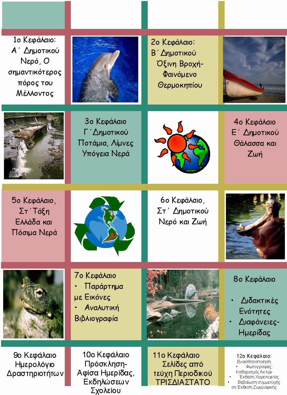 Δράσεις για το περιβάλλον