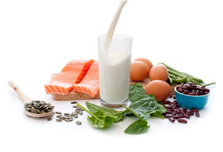 How Much Protein Should You Eat