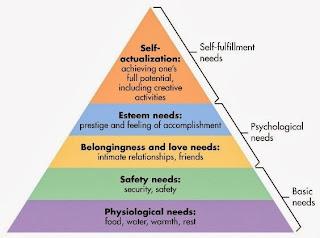 Maslow+Hierarchy.jpg