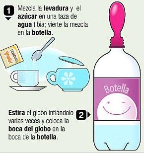 http://experimentocasero.blogspot.com/2014/08/levadura-y-globo.html