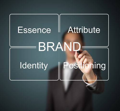 Why is Brand Identity so Important to Businesses