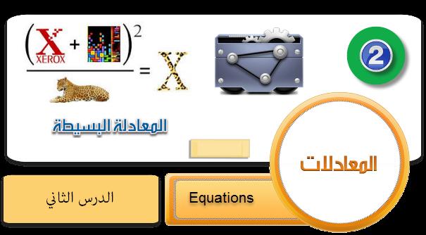 المعادلة من الدرجة الأولى بمجهول واحد