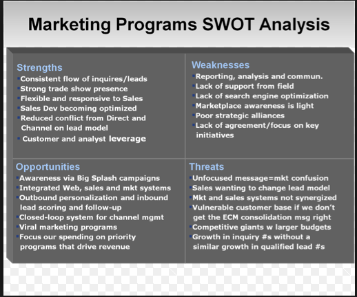 Matthew Spinellas VE Blog SWOT Analysis Some Cover Letter Info – Microsoft Swot Analysis Template