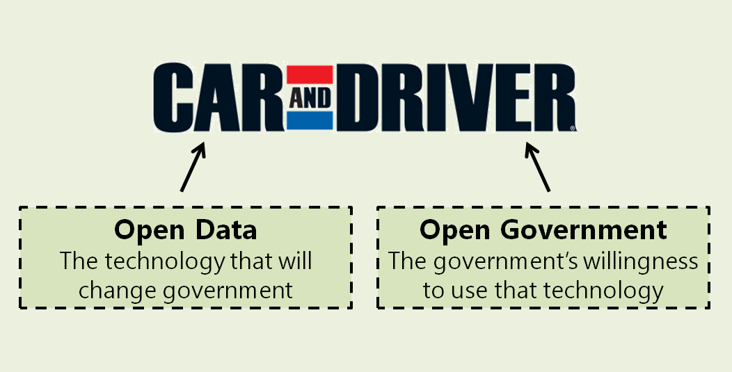Open data and open government can be compared to a car and driver