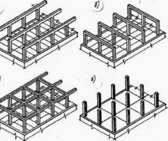 Статические схемы стеновых опор зданий