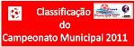 Classificação do campeonato Municipal