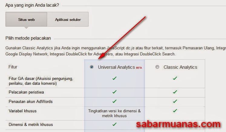 Universal google analytics
